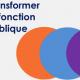 """Webinaire """"points d'actualités RH """" du 16/09/2021"""